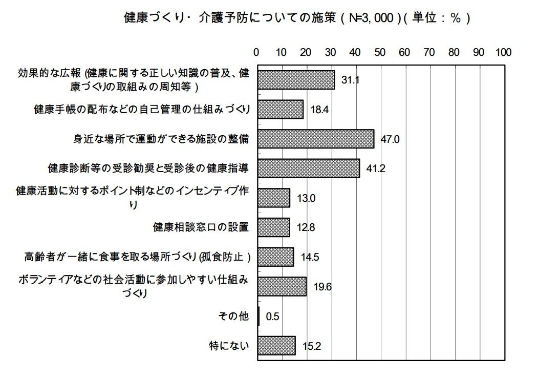 %e5%81%a5%e5%ba%b7%e5%af%bf%e5%91%bd%e2%91%a2