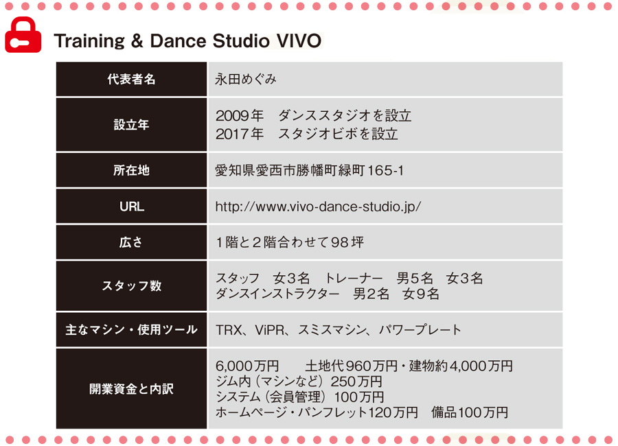 Training & Dance Studio VIVO